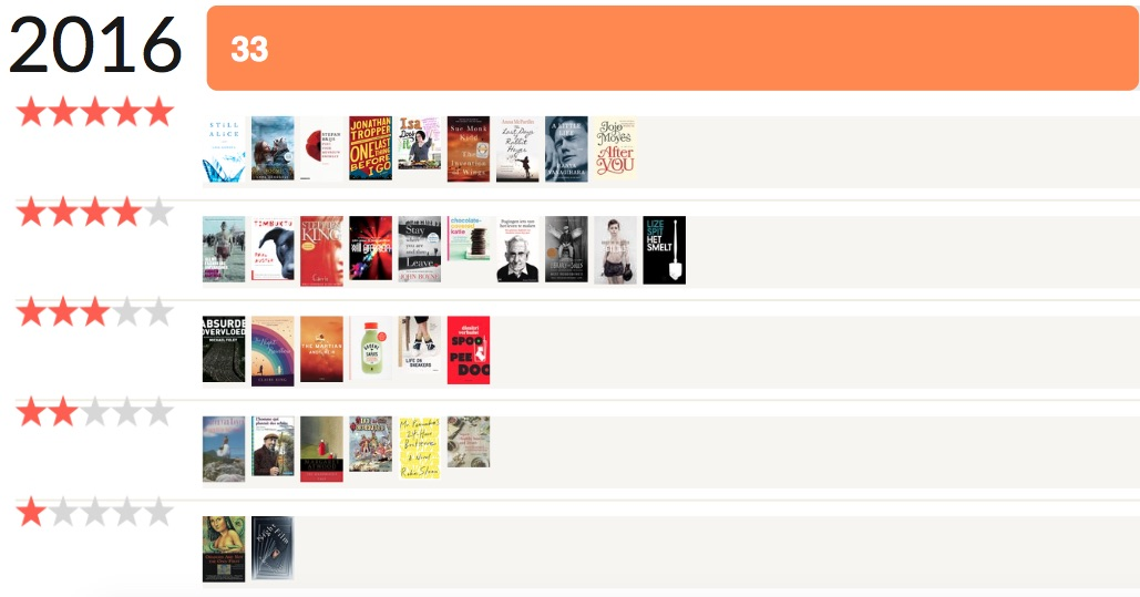 goodreads-stats-2016