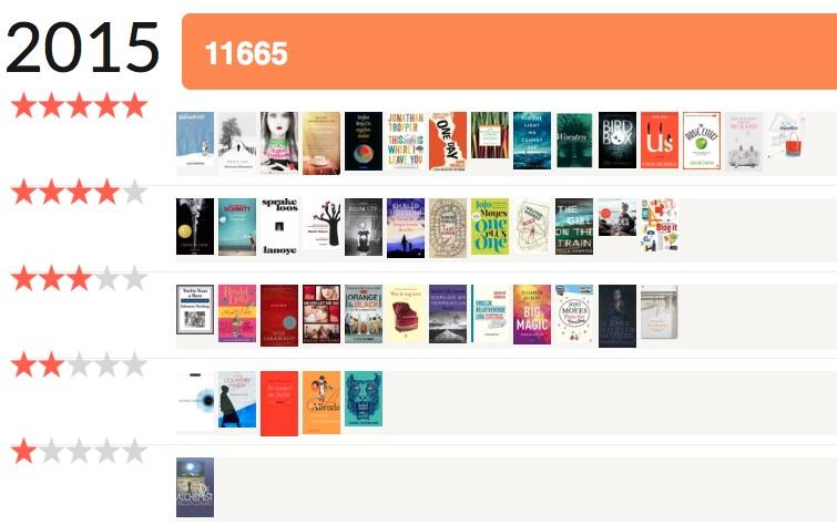 boeken-2015